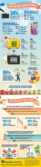EXP_Infographic_VacationDeprivation4